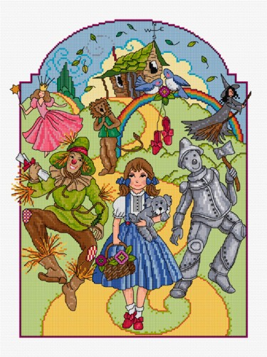 Main characters from The Wizard of Oz