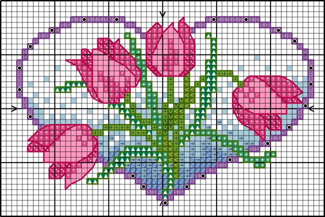 Tulips cross stitch chart