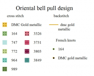 Oriental bell pull cross stitch chart key