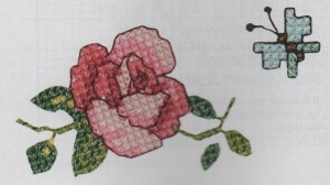 Rose and butterfly motif