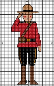 Canadian Mountie figure